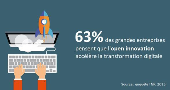 Transformation digitale : les grands groupes comptent sur les start-up